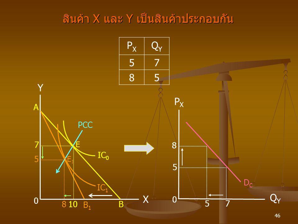46 สินค้า X และ Y เป็นสินค้าประกอบกัน PXPX 8 5 DCDC QYQY 75 0 Y PCC A E 7 IC 0 5 IC 1 X B B1B1 10 8 0 E1E1 PXPX QYQY 57 85