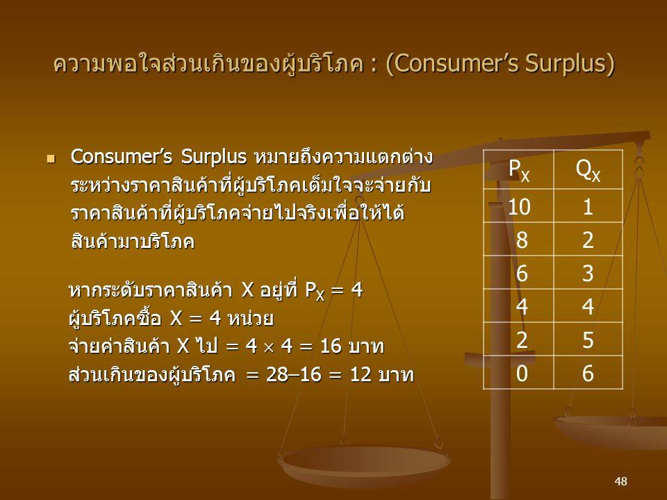 48 ความพอใจส่วนเกินของผู้บริโภค : (Consumer's Surplus) Consumer's Surplus หมายถึงความแตกต่าง ระหว่างราคาสินค้าที่ผู้บริโภคเต็มใจจะจ่ายกับ ราคาสินค้าที