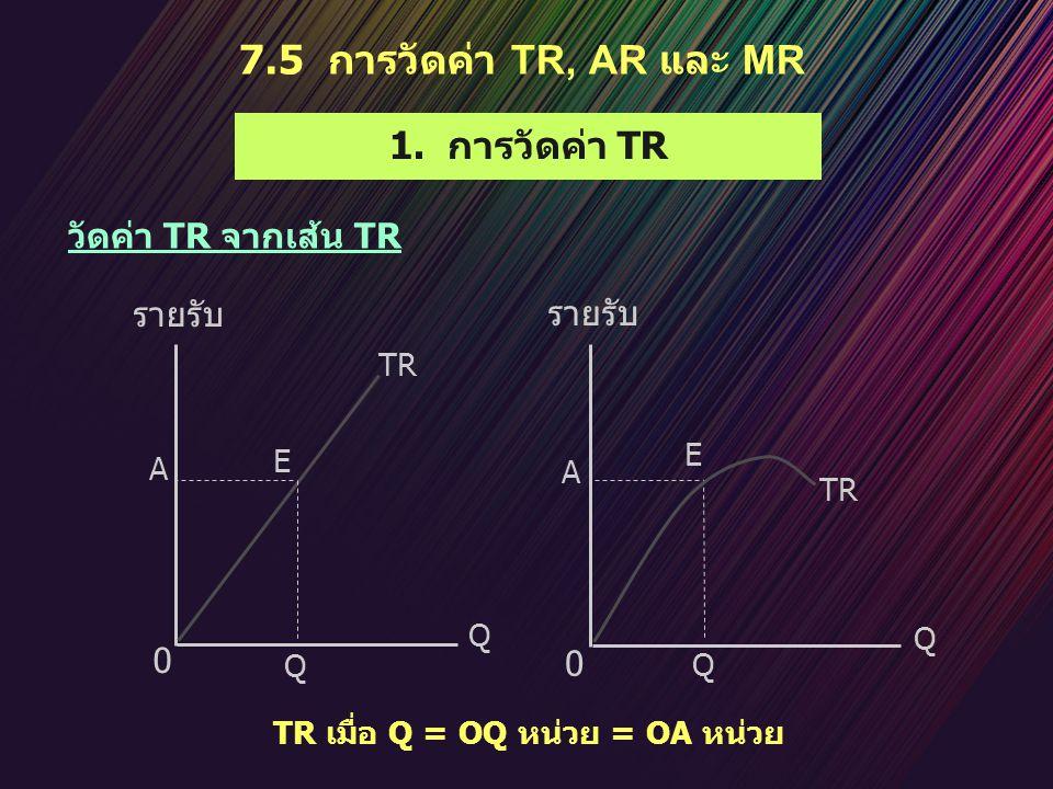 1. การวัดค่า TR 7.5 การวัดค่า TR, AR และ MR E TR Q Q 0 0 E รายรับ Q Q วัดค่า TR จากเส้น TR A A TR เมื่อ Q = OQ หน่วย = OA หน่วย