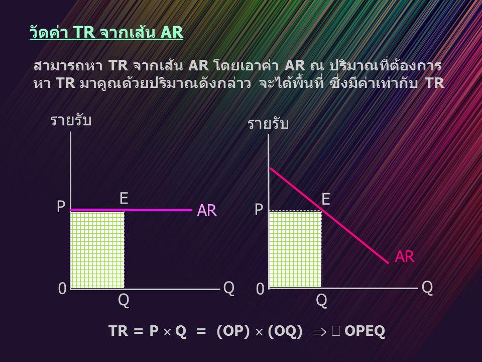 วัดค่า TR จากเส้น AR สามารถหา TR จากเส้น AR โดยเอาค่า AR ณ ปริมาณที่ต้องการ หา TR มาคูณด้วยปริมาณดังกล่าว จะได้พื้นที่ ซึ่งมีค่าเท่ากับ TR รายรับ P P