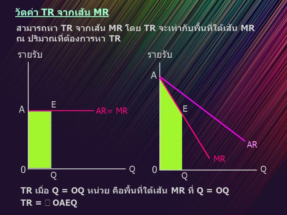 วัดค่า TR จากเส้น MR สามารถหา TR จากเส้น MR โดย TR จะเท่ากับพื้นที่ใต้เส้น MR ณ ปริมาณที่ต้องการหา TR รายรับ A E E A AR= MR AR MR QQ 00 Q Q รายรับ TR