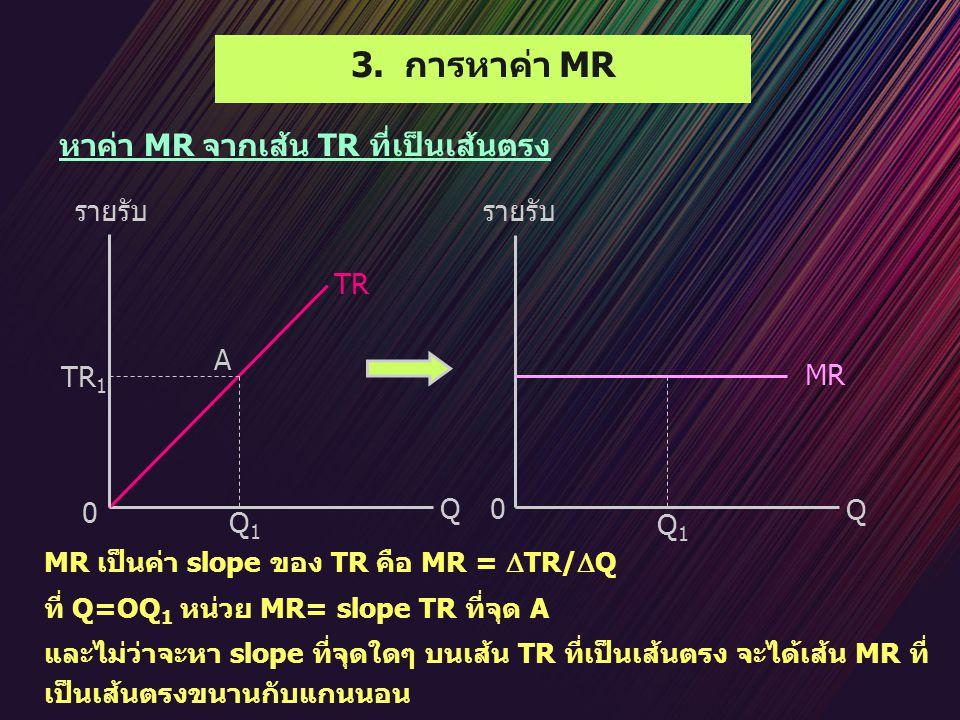 3. การหาค่า MR หาค่า MR จากเส้น TR ที่เป็นเส้นตรง รายรับ TR A MR TR 1 Q1Q1 Q1Q1 Q Q0 0 MR เป็นค่า slope ของ TR คือ MR =  TR/  Q ที่ Q=OQ 1 หน่วย MR=