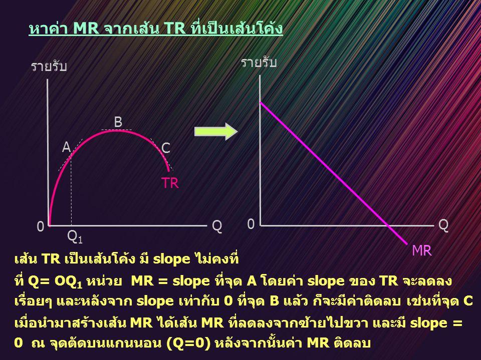 หาค่า MR จากเส้น TR ที่เป็นเส้นโค้ง TR Q Q1Q1 MR Q 0 รายรับ A B C 0 เส้น TR เป็นเส้นโค้ง มี slope ไม่คงที่ ที่ Q= OQ 1 หน่วย MR = slope ที่จุด A โดยค่