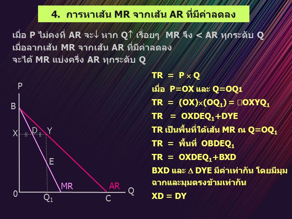 4. การหาเส้น MR จากเส้น AR ที่มีค่าลดลง เมื่อ P ไม่คงที่ AR จะ  หาก Q  เรื่อยๆ MR จึง < AR ทุกระดับ Q เมื่อลากเส้น MR จากเส้น AR ที่มีค่าลดลง จะได้