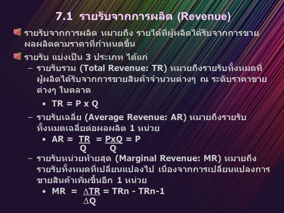 รายรับจากการผลิต หมายถึง รายได้ที่ผู้ผลิตได้รับจากการขาย ผลผลิตตามราคาที่กำหนดขึ้น รายรับ แบ่งเป็น 3 ประเภท ได้แก่ –รายรับรวม (Total Revenue: TR) หมาย