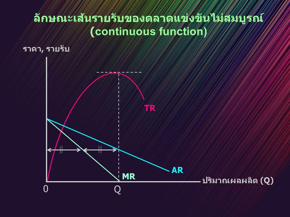 7.3 ความสัมพันธ์ระหว่างรายรับรวม รายรับเฉลี่ย และรายรับหน่วยท้ายสุด oความสัมพันธ์ระหว่าง TR และ MR oเมื่อ Q   TR   MR เป็นบวก oเมื่อ MR = 0  TR max oเมื่อ MR เป็นลบ  TR  oความสัมพันธ์ระหว่าง AR และ MR –เมื่อ AR คงที่  AR = MR –เมื่อ AR   AR > MR ทุกๆ ปริมาณผลผลิต