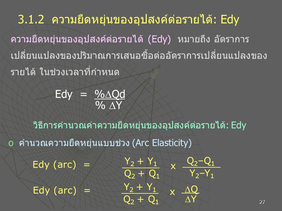 27 3.1.2 ความยืดหยุ่นของอุปสงค์ต่อรายได้: Edy ความยืดหยุ่นของอุปสงค์ต่อรายได้ (Edy) หมายถึง อัตราการ เปลี่ยนแปลงของปริมาณการเสนอซื้อต่ออัตราการเปลี่ยนแปลงของ รายได้ ในช่วงเวลาที่กำหนด Edy = %  Qd %  Y วิธีการคำนวณค่าความยืดหยุ่นของอุปสงค์ต่อรายได้: Edy o คำนวณความยืดหยุ่นแบบช่วง (Arc Elasticity) Y 2 + Y 1 Q 2 + Q 1 x Q 2 –Q 1 Y 2 –Y 1 Edy (arc) = Y 2 + Y 1 Q 2 + Q 1 x QQ YY Edy (arc) =