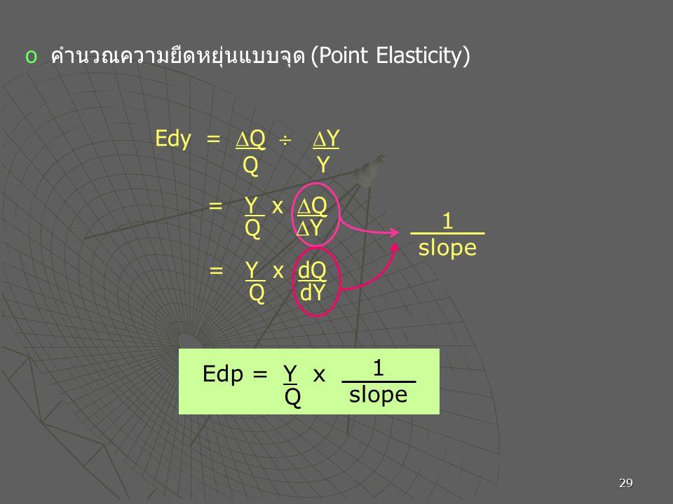 29 o คำนวณความยืดหยุ่นแบบจุด (Point Elasticity) Edy =  Q   Y Q Y = Y x  Q Q  Y 1 slope Edp = Y x Q 1 slope = Y x dQ Q dY
