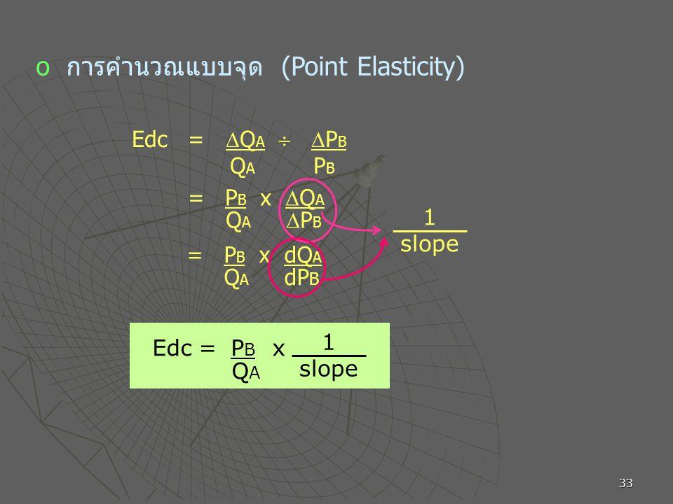 33 o การคำนวณแบบจุด (Point Elasticity) Edc =  Q A   P B Q A P B = P B x  Q A Q A  P B 1 slope Edc = P B x Q A 1 slope = P B x dQ A Q A dP B