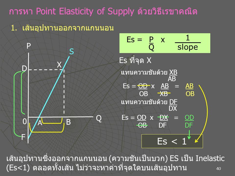40 การหา Point Elasticity of Supply ด้วยวิธีเรขาคณิต 1. เส้นอุปทานออกจากแกนนอน P Q 0 S B D Es = P x Q 1 slope X A Es ที่จุด X แทนความชันด้วย XB AB Es