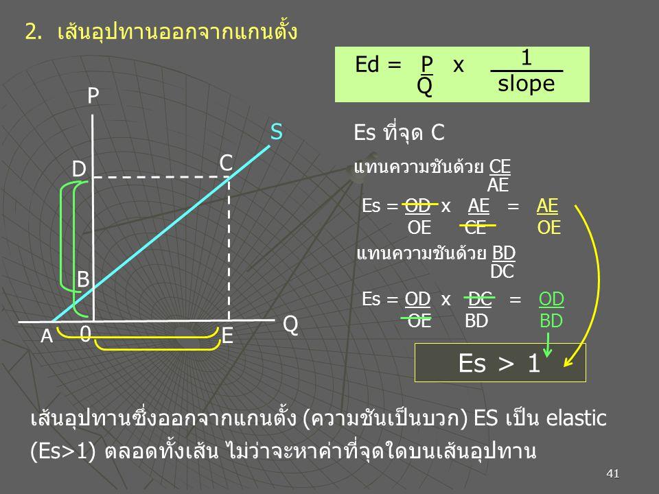 41 2. เส้นอุปทานออกจากแกนตั้ง P Q 0 S D E Ed = P x Q 1 slope C A Es ที่จุด C แทนความชันด้วย CE AE Es = OD x AE = AE OE CE OE Es > 1 B แทนความชันด้วย B