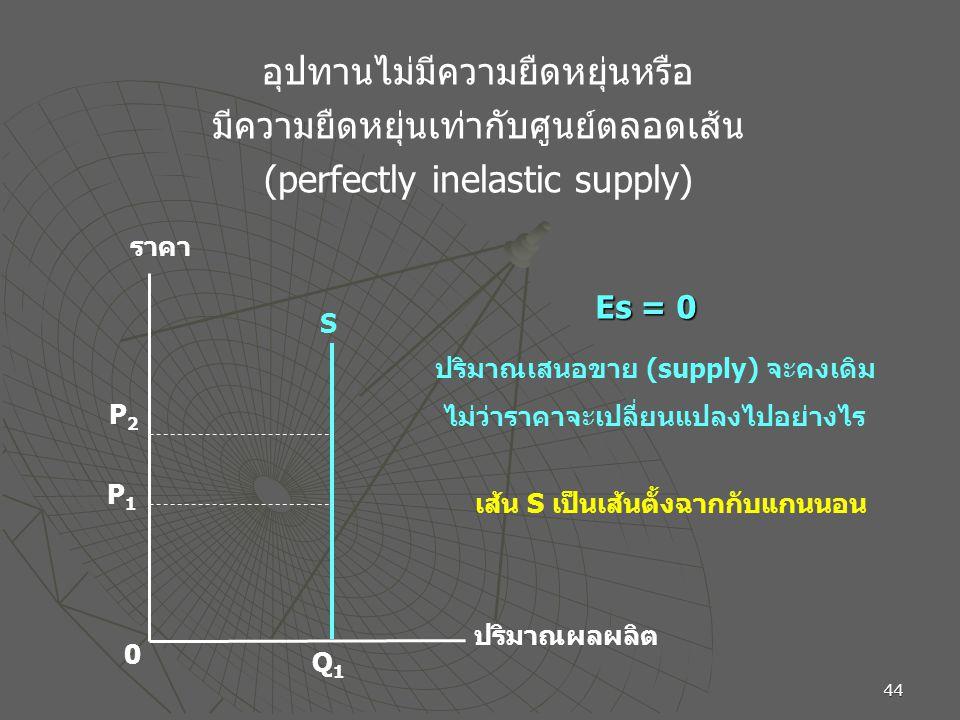 44 อุปทานไม่มีความยืดหยุ่นหรือ มีความยืดหยุ่นเท่ากับศูนย์ตลอดเส้น (perfectly inelastic supply) ราคา ปริมาณผลผลิต 0 S Q1Q1 P1P1 P2P2 ปริมาณเสนอขาย (supply) จะคงเดิม ไม่ว่าราคาจะเปลี่ยนแปลงไปอย่างไร เส้น S เป็นเส้นตั้งฉากกับแกนนอน Es = 0