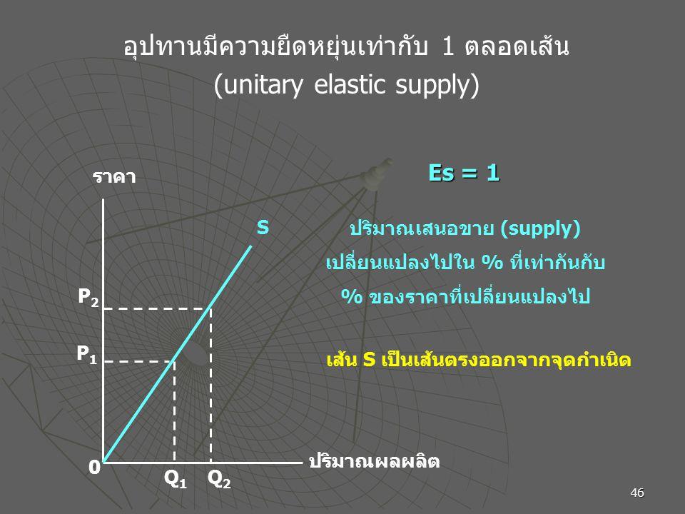 46 อุปทานมีความยืดหยุ่นเท่ากับ 1 ตลอดเส้น (unitary elastic supply) ราคา ปริมาณผลผลิต 0 S Q1Q1 P1P1 P2P2 เส้น S เป็นเส้นตรงออกจากจุดกำเนิด Es = 1 Q2Q2