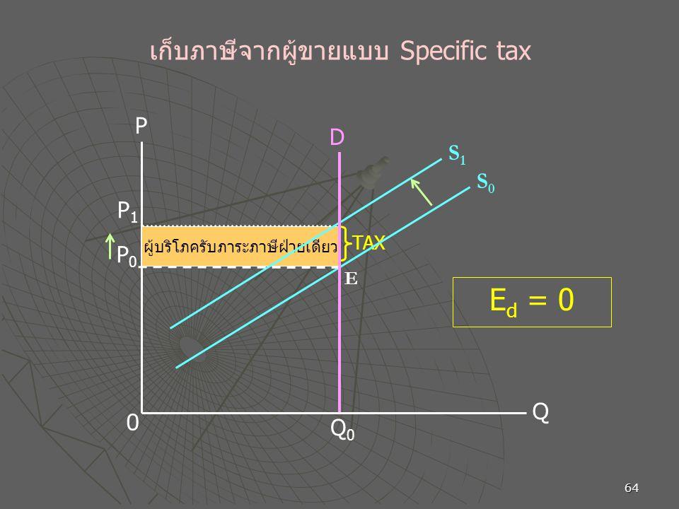 64 เก็บภาษีจากผู้ขายแบบ Specific tax S1S1 S0S0 D E TAX ผู้บริโภครับภาระภาษีฝ่ายเดียว P1P1 Q0Q0 P E d = 0 0 Q P0P0