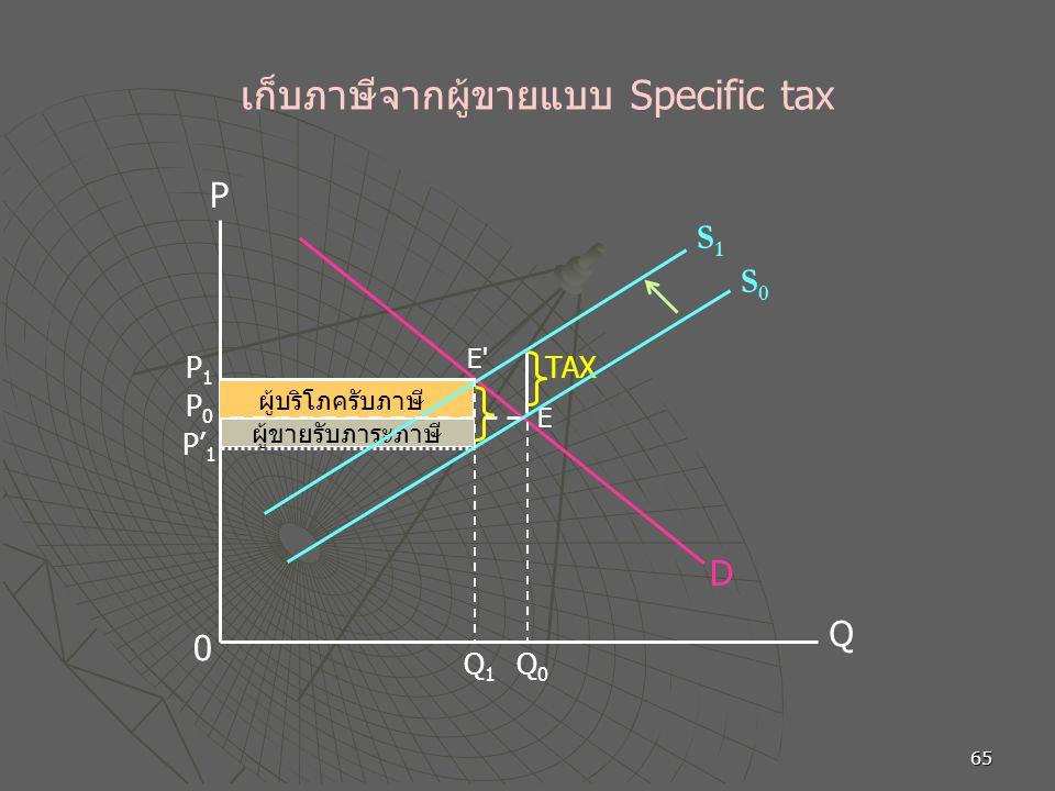 65 S1S1 S0S0 D E TAX ผู้บริโภครับภาษี ผู้ขายรับภาระภาษี P1P1 P เก็บภาษีจากผู้ขายแบบ Specific tax 0 Q Q1Q1 Q0Q0 P' 1 P0P0 E