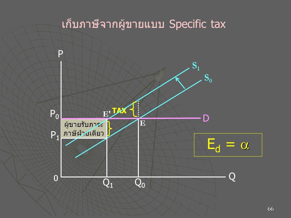 66 S1S1 S0S0 D E TAX ผู้ขายรับภาระ ภาษีฝ่ายเดียว P0P0 0 P  E d =  เก็บภาษีจากผู้ขายแบบ Specific tax Q Q1Q1 Q 0 P1P1 E