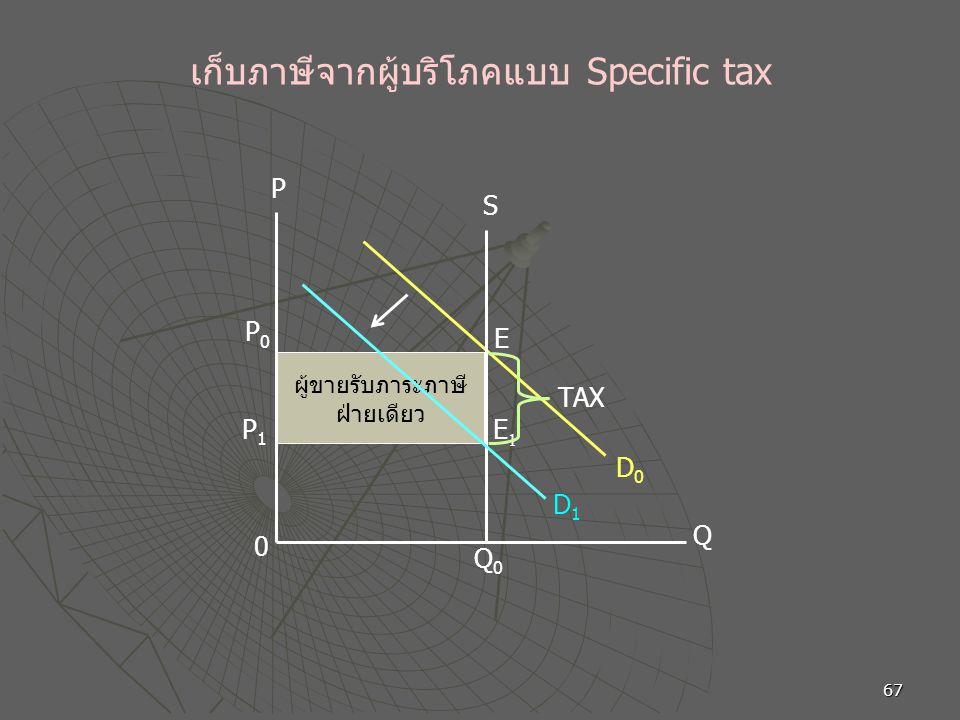 67 เก็บภาษีจากผู้บริโภคแบบ Specific tax 0 Q0Q0 E1E1 Q E P1P1 D1D1 S D0D0 P P0P0 ผู้ขายรับภาระภาษี ฝ่ายเดียว TAX