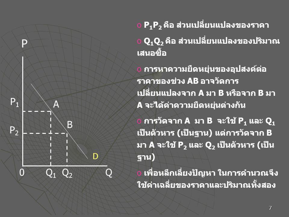 7 P1P1 P P2P2 A B 0 Q 1 Q 2 Q o P 1 P 2 คือ ส่วนเปลี่ยนแปลงของราคา o Q 1 Q 2 คือ ส่วนเปลี่ยนแปลงของปริมาณ เสนอซื้อ o การหาความยืดหยุ่นของอุปสงค์ต่อ ราคาของช่วง AB อาจวัดการ เปลี่ยนแปลงจาก A มา B หรือจาก B มา A จะได้ค่าความยืดหยุ่นต่างกัน o การวัดจาก A มา B จะใช้ P 1 และ Q 1 เป็นตัวหาร (เป็นฐาน) แต่การวัดจาก B มา A จะใช้ P 2 และ Q 2 เป็นตัวหาร (เป็น ฐาน) o เพื่อหลีกเลี่ยงปัญหา ในการคำนวณจึง ใช้ค่าเฉลี่ยของราคาและปริมาณทั้งสอง D
