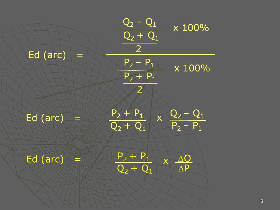8 Ed (arc) = Q 2 – Q 1 Q 2 + Q 1 2 x 100% P 2 – P 1 P 2 + P 1 2 x 100% P 2 + P 1 Q 2 + Q 1 x Q 2 – Q 1 P 2 – P 1 Ed (arc) = P 2 + P 1 Q 2 + Q 1 x QQ