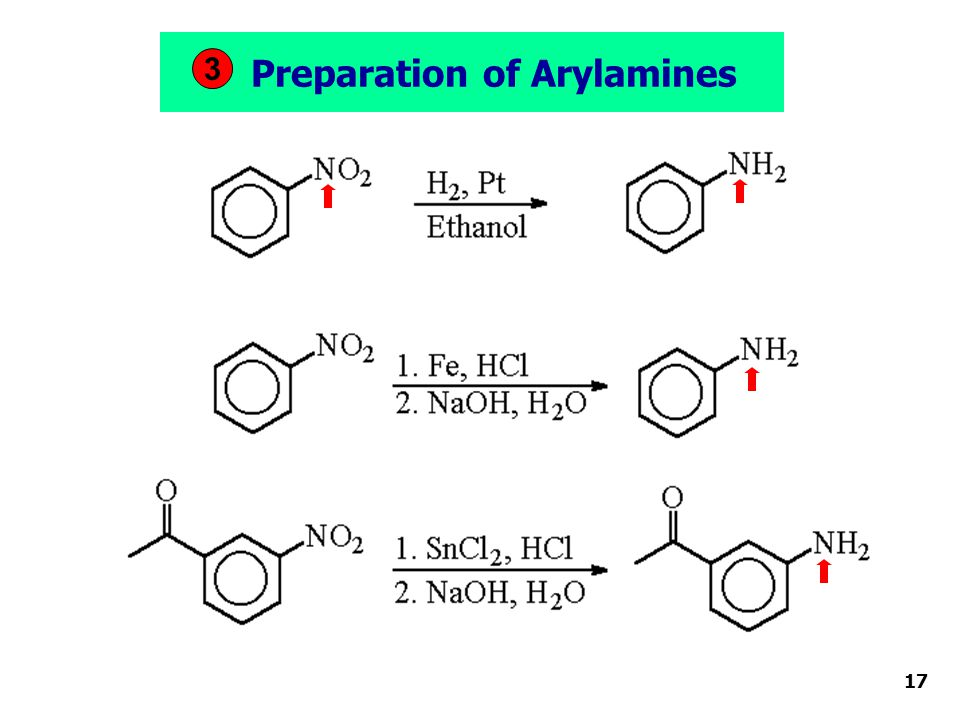 Preparation of Arylamines 3 17