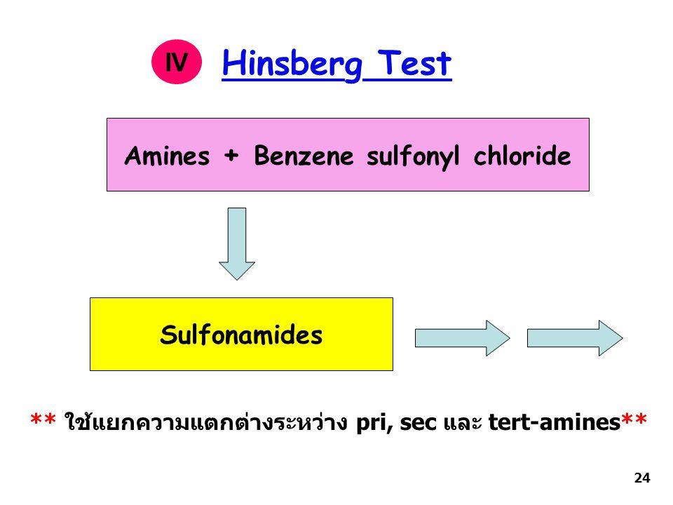 Hinsberg Test IV Amines + Benzene sulfonyl chloride Sulfonamides ** ใช้แยกความแตกต่างระหว่าง pri, sec และ tert-amines** 24