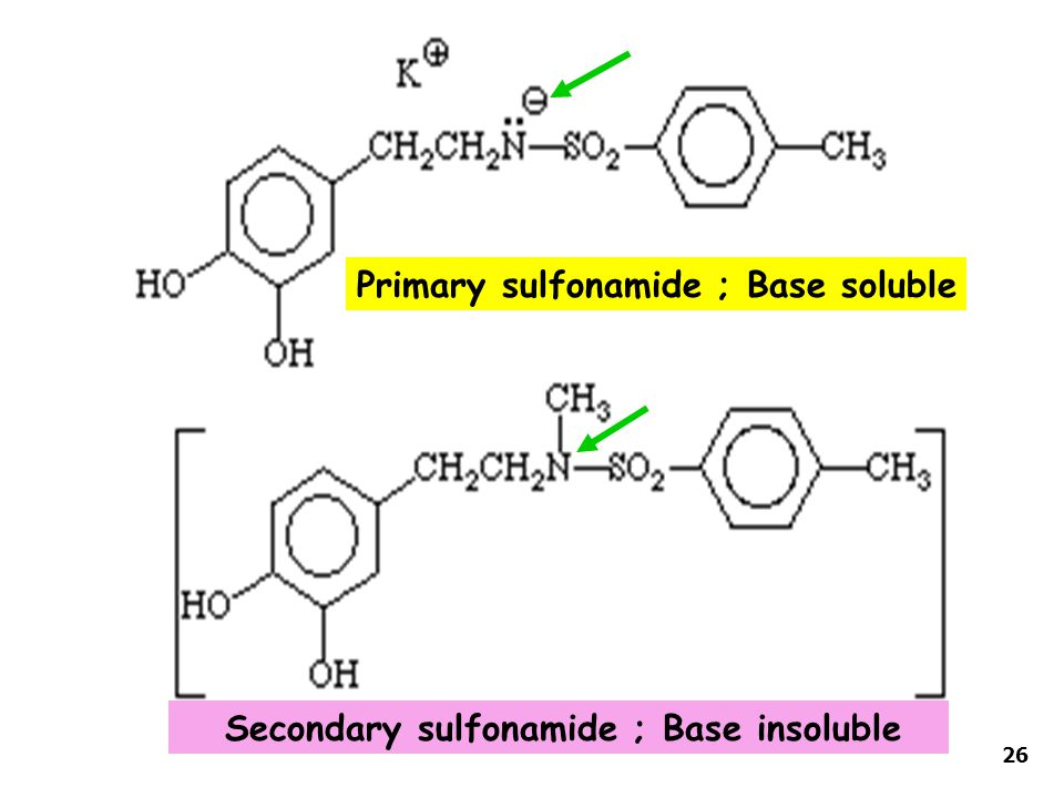 Primary sulfonamide ; Base soluble Secondary sulfonamide ; Base insoluble 26