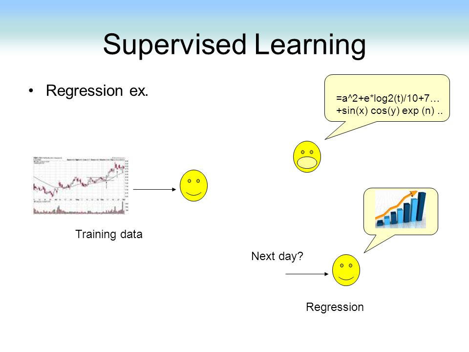 Supervised Learning Regression ex. Training data Regression Next day? =a^2+e*log2(t)/10+7… +sin(x) cos(y) exp (n)..
