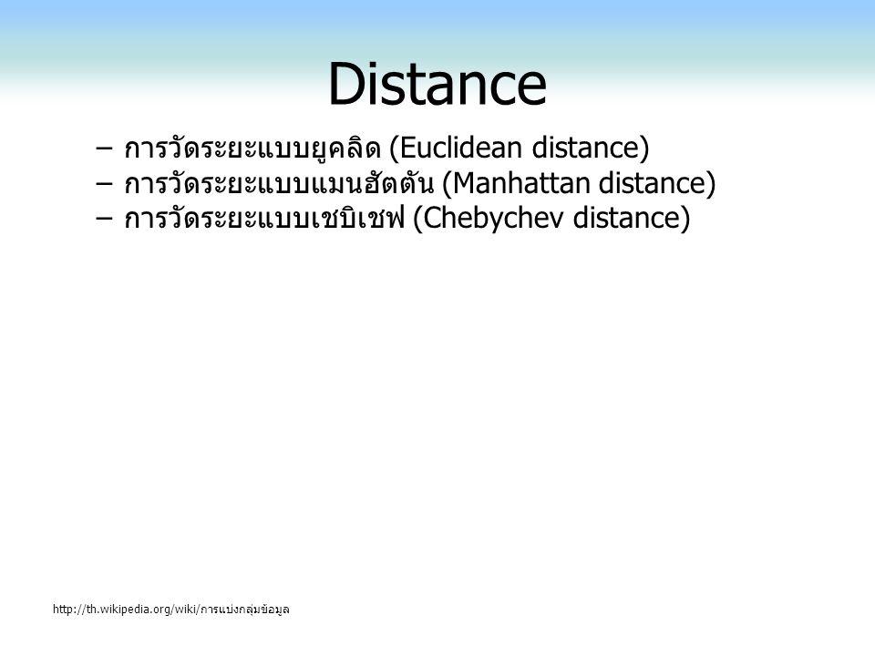 Distance –การวัดระยะแบบยูคลิด (Euclidean distance) –การวัดระยะแบบแมนฮัตตัน (Manhattan distance) –การวัดระยะแบบเชบิเชฟ (Chebychev distance) http://th.w