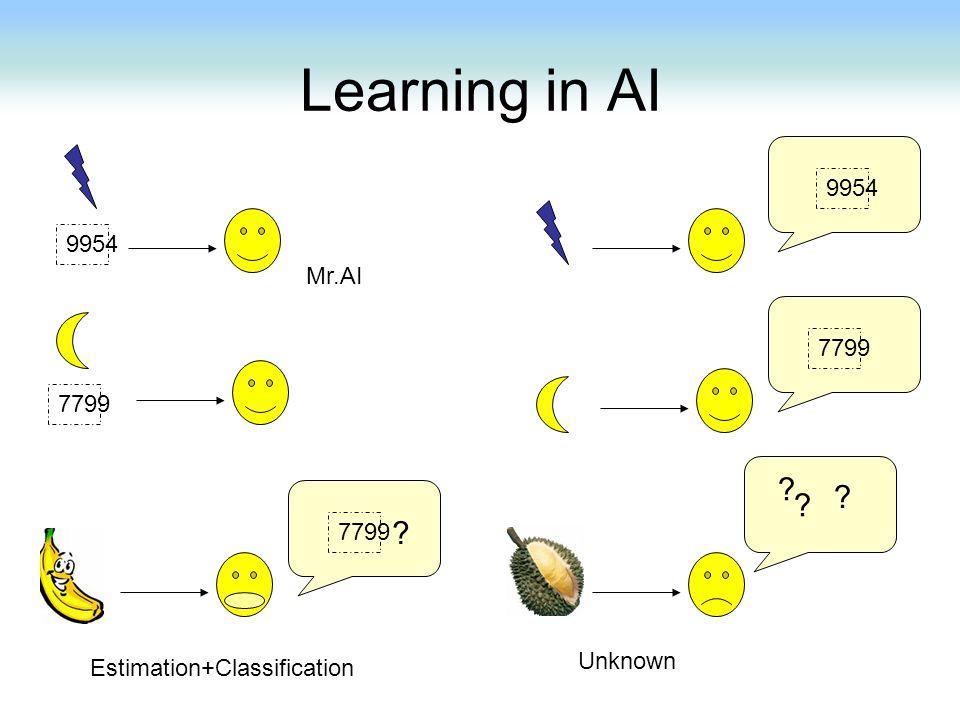 Learning in AI 9954 7799 9954 ? ? ? 7799 ? Estimation+Classification Unknown Mr.AI