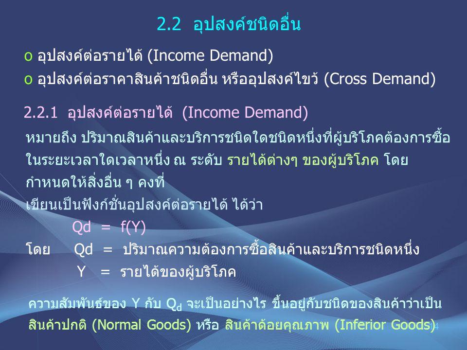 14 2.2 อุปสงค์ชนิดอื่น o อุปสงค์ต่อรายได้ (Income Demand) o อุปสงค์ต่อราคาสินค้าชนิดอื่น หรืออุปสงค์ไขว้ (Cross Demand) 2.2.1อุปสงค์ต่อรายได้ (Income
