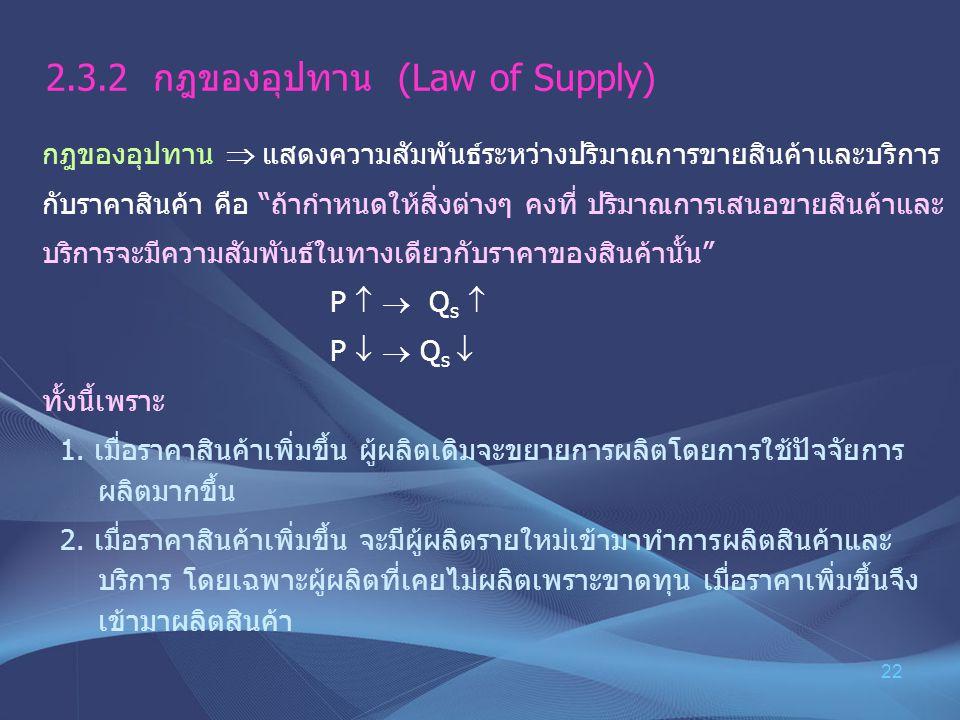 """22 2.3.2 กฎของอุปทาน (Law of Supply) กฎของอุปทาน  แสดงความสัมพันธ์ระหว่างปริมาณการขายสินค้าและบริการ กับราคาสินค้า คือ """"ถ้ากำหนดให้สิ่งต่างๆ คงที่ ปร"""