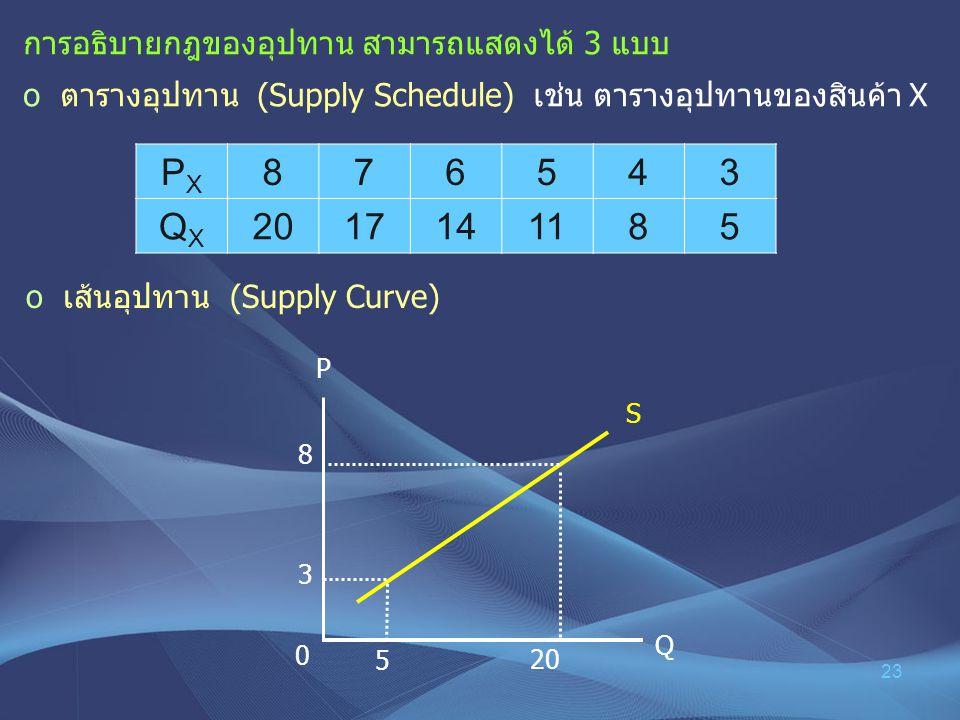 23 การอธิบายกฎของอุปทาน สามารถแสดงได้ 3 แบบ o ตารางอุปทาน (Supply Schedule) เช่น ตารางอุปทานของสินค้า X o เส้นอุปทาน (Supply Curve) PXPX 876543 QXQX 2
