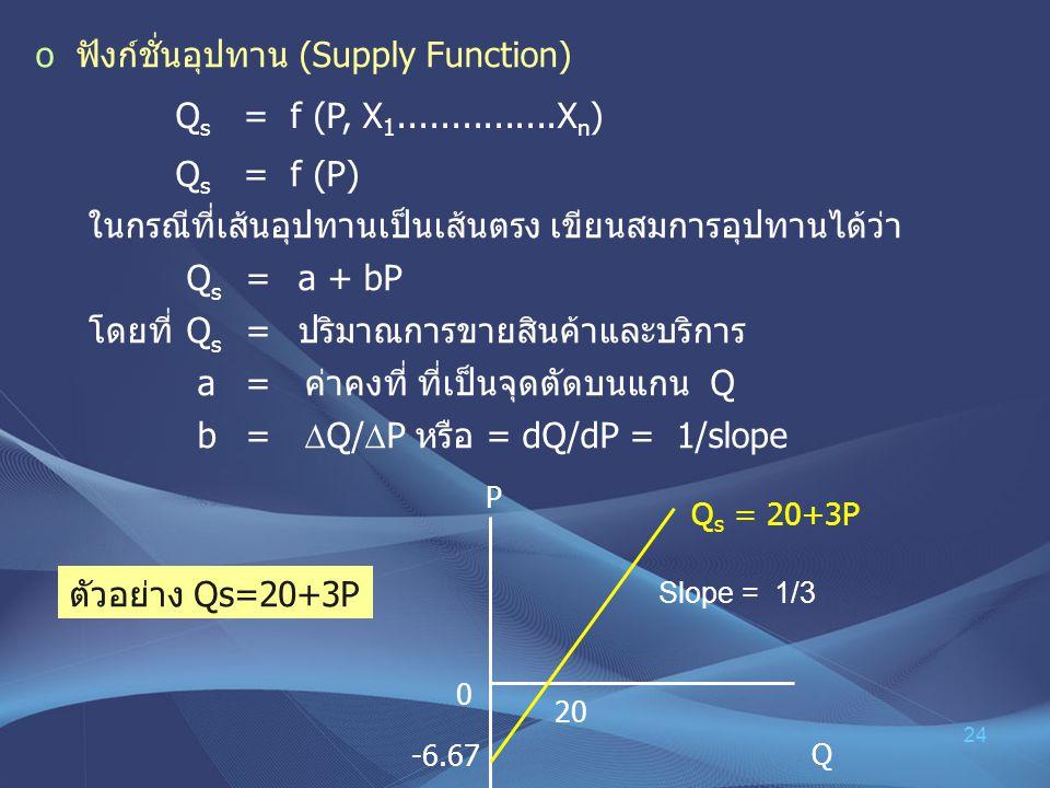 24 o ฟังก์ชั่นอุปทาน (Supply Function) Q s = f (P, X 1...............X n ) Q s = f (P) ในกรณีที่เส้นอุปทานเป็นเส้นตรง เขียนสมการอุปทานได้ว่า Q s = a +