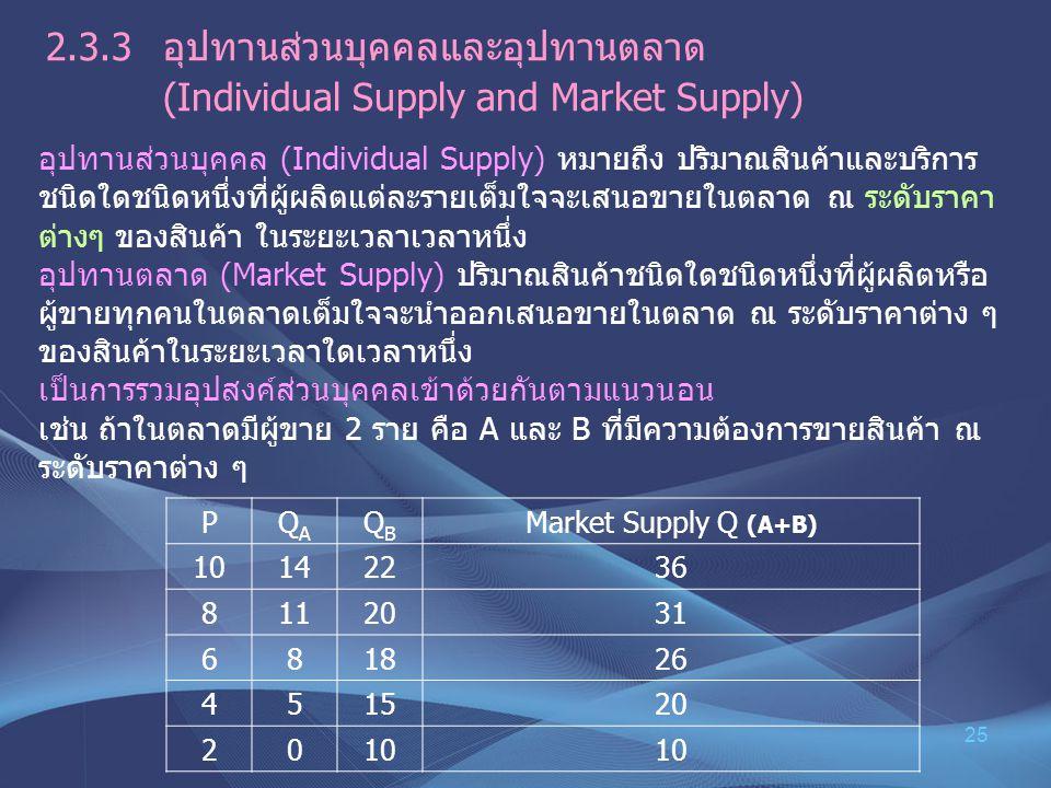 25 2.3.3 อุปทานส่วนบุคคลและอุปทานตลาด (Individual Supply and Market Supply) อุปทานส่วนบุคคล (Individual Supply) หมายถึง ปริมาณสินค้าและบริการ ชนิดใดชน