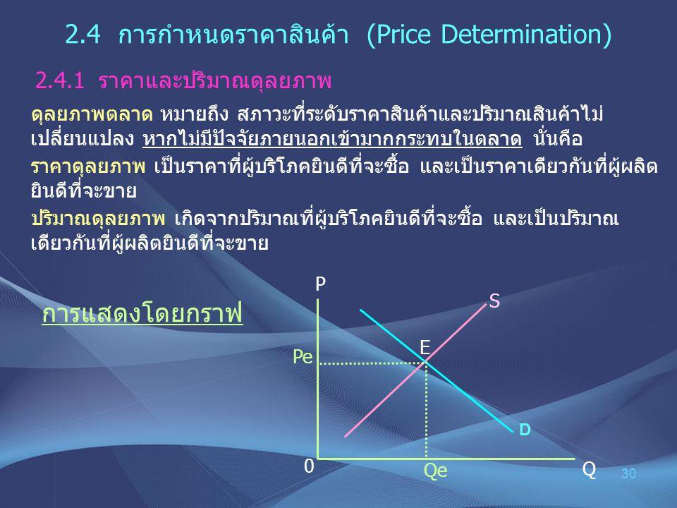 30 2.4 การกำหนดราคาสินค้า (Price Determination) 2.4.1ราคาและปริมาณดุลยภาพ ดุลยภาพตลาด หมายถึง สภาวะที่ระดับราคาสินค้าและปริมาณสินค้าไม่ เปลี่ยนแปลง หา