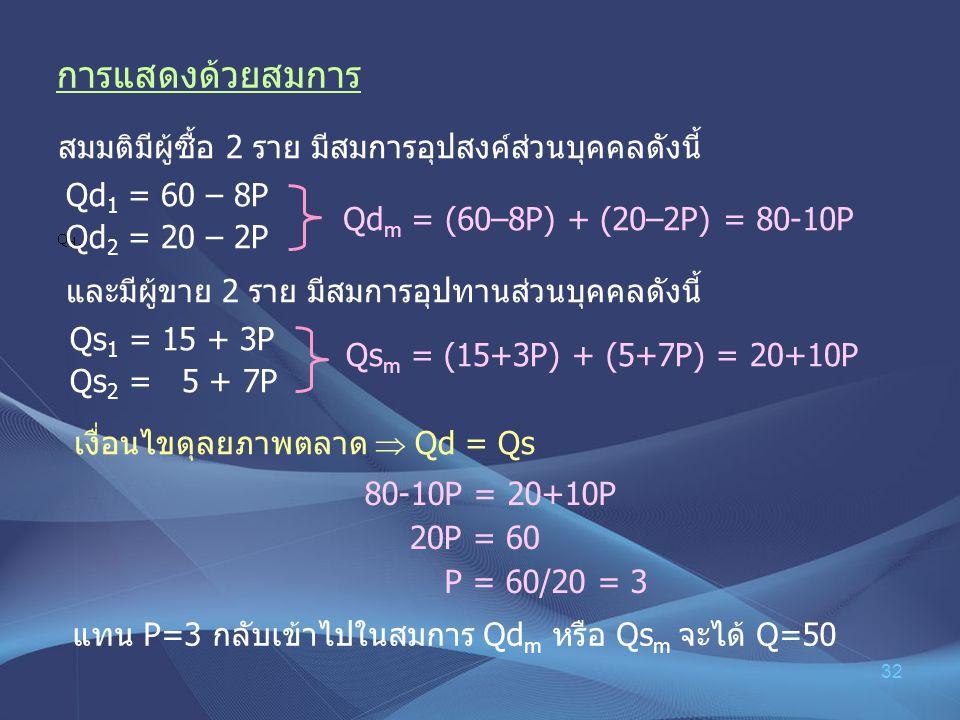 32 การแสดงด้วยสมการ สมมติมีผู้ซื้อ 2 ราย มีสมการอุปสงค์ส่วนบุคคลดังนี้ Qd 1 = 60 – 8P Qd 2 = 20 – 2P และมีผู้ขาย 2 ราย มีสมการอุปทานส่วนบุคคลดังนี้ Qs