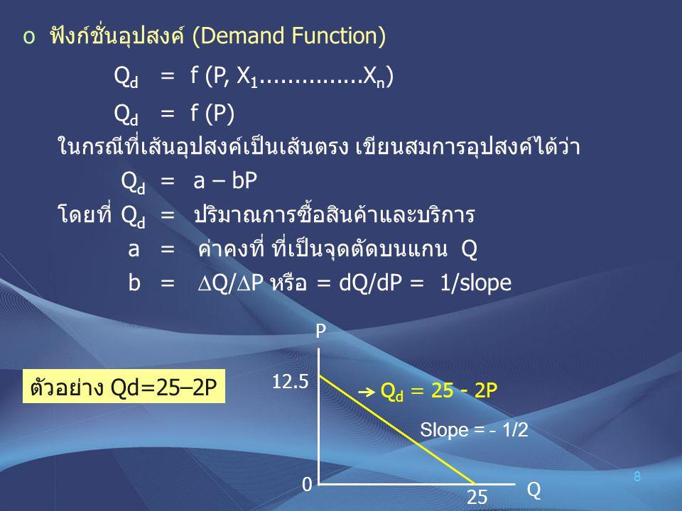 8 o ฟังก์ชั่นอุปสงค์ (Demand Function) Q d = f (P, X 1...............X n ) Q d = f (P) ในกรณีที่เส้นอุปสงค์เป็นเส้นตรง เขียนสมการอุปสงค์ได้ว่า Q d = a