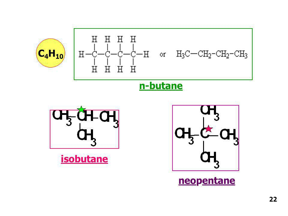 neopentane isobutane n-butane C 4 H 10 22