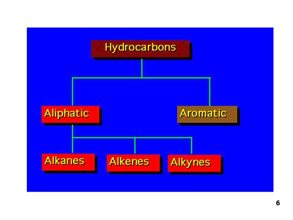 Alkanesไม่มี geometric isomers เพราะพันธะใน โมเลกุลซึ่งเป็นพันธะเดี่ยวเกิด rotation ได้ Alkenes มีพันธะคู่ซึ่งจัดเป็น rigid bond จึงเกิด geometric isomers ได้ Alkynes มีพันธะสามซึ่งจัดเป็น rigid bond เช่นกัน แต่โครงสร้างเป็น linear จึงไม่มี geometric isomers Geometric isomers 17
