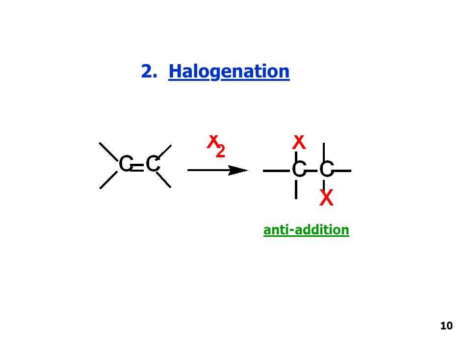2. Halogenation anti-addition 10