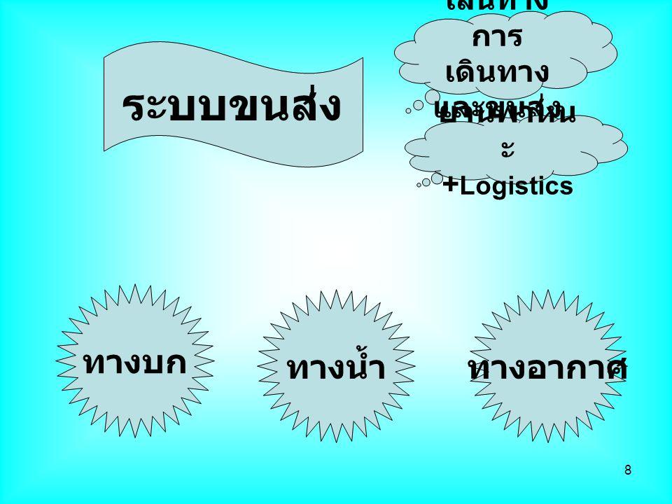 9 ทาง บก - เส้นทางบกทั้งในประเทศและ ระหว่างประเทศ - การขนส่งใช้รถบรรทุก / รถไฟ - สิ่งที่ต้องคำนึงถึงคือสภาพ และเส้นทางคมนาคม - สภาพถนนหรือระบบรถไฟ -- เส้นทางคมนาคม - เป็นการคมนาคมที่เหมาะแก่ การค้าชายแดนกับประเทศ เพื่อนบ้านและการค้าใน ประเทศ