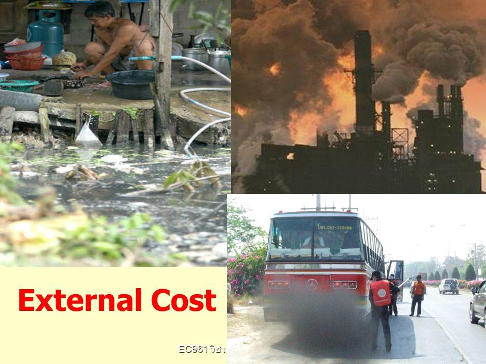 EC961 วิชาเศรษฐศาสตร์เบื้องต้น 25 External Cost