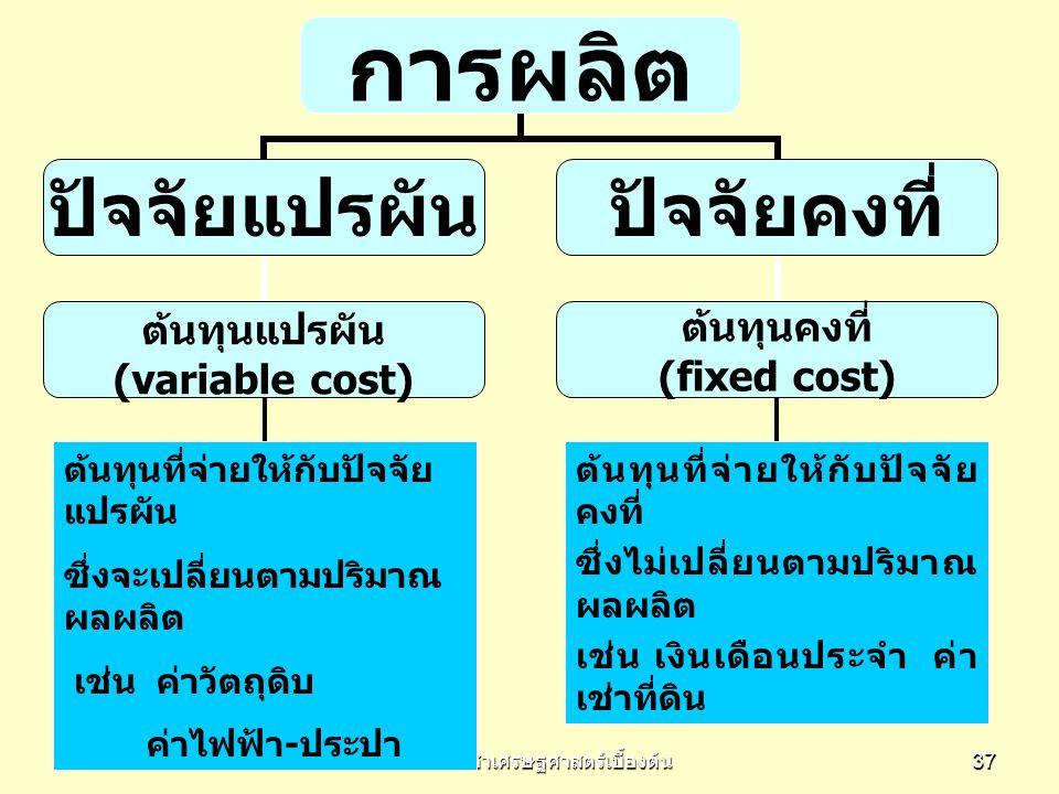 EC961 วิชาเศรษฐศาสตร์เบื้องต้น 3737 การผลิต ปัจจัยแปรผัน ต้นทุนแปรผัน (variable cost) ปัจจัยคงที่ ต้นทุนคงที่ (fixed cost) ต้นทุนที่จ่ายให้กับปัจจัย แ