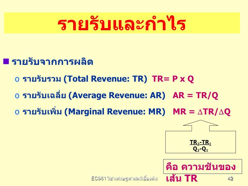 EC961 วิชาเศรษฐศาสตร์เบื้องต้น 4242 รายรับและกำไร รายรับจากการผลิต o oรายรับรวม (Total Revenue: TR) TR= P x Q o oรายรับเฉลี่ย (Average Revenue: AR) AR