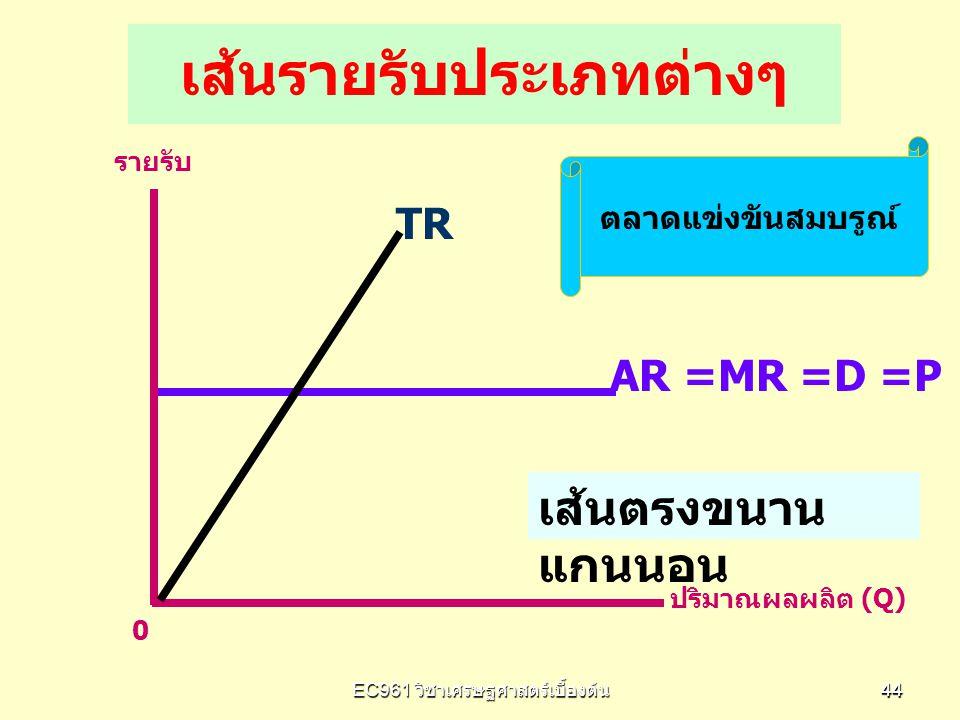 EC961 วิชาเศรษฐศาสตร์เบื้องต้น 4444 เส้นรายรับประเภทต่างๆ รายรับ 0 ปริมาณผลผลิต (Q) TR AR =MR =D =P ตลาดแข่งขันสมบรูณ์ เส้นตรงขนาน แกนนอน