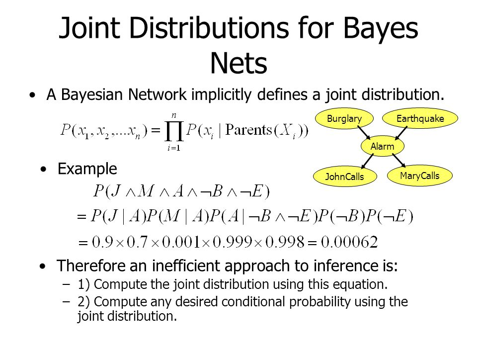 Joint Distributions for Bayes Nets A Bayesian Network implicitly defines a joint distribution. Example Therefore an inefficient approach to inference