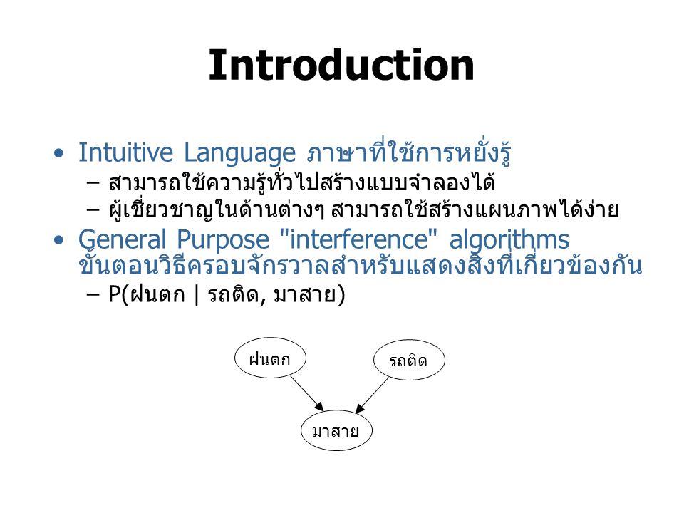 Introduction Intuitive Language ภาษาที่ใช้การหยั่งรู้ –สามารถใช้ความรู้ทั่วไปสร้างแบบจำลองได้ –ผู้เชี่ยวชาญในด้านต่างๆ สามารถใช้สร้างแผนภาพได้ง่าย General Purpose interference algorithms ขั้นตอนวิธีครอบจักรวาลสำหรับแสดงสิ่งที่เกี่ยวข้องกัน –P(ฝนตก | รถติด, มาสาย) รถติด มาสาย ฝนตก