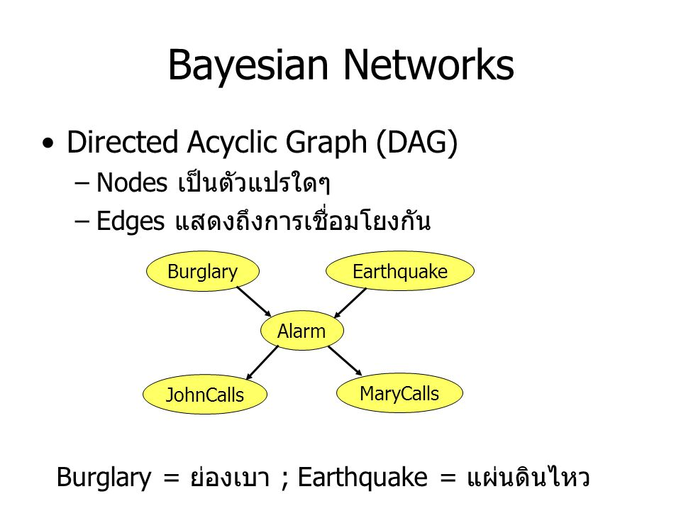 Bayesian Networks Directed Acyclic Graph (DAG) –Nodes เป็นตัวแปรใดๆ –Edges แสดงถึงการเชื่อมโยงกัน Burglary Earthquake Alarm JohnCalls MaryCalls Burglary = ย่องเบา ; Earthquake = แผ่นดินไหว