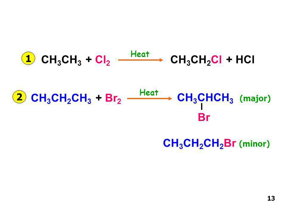 13 CH 3 CH 3 + Cl 2 CH 3 CH 2 Cl + HCl Heat CH 3 CH 2 CH 3 + Br 2 Heat CH 3 CHCH 3 (major) CH 3 CH 2 CH 2 Br (minor) Br 1 2