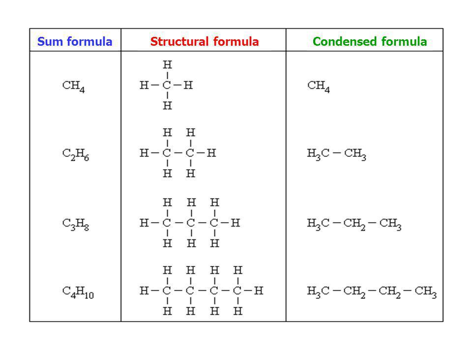 Sum formulaStructural formulaCondensed formula